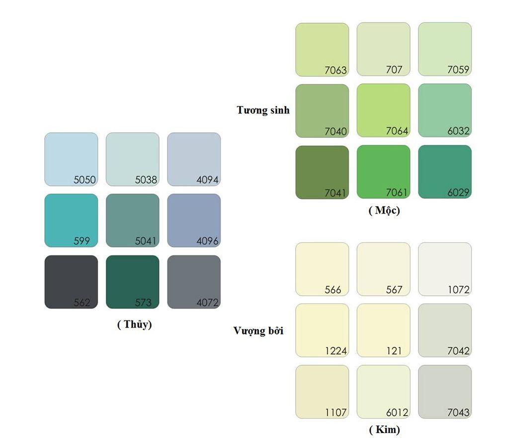 Vậy màu sơn dành cho nhà ở theo phong thủy như thế nào?